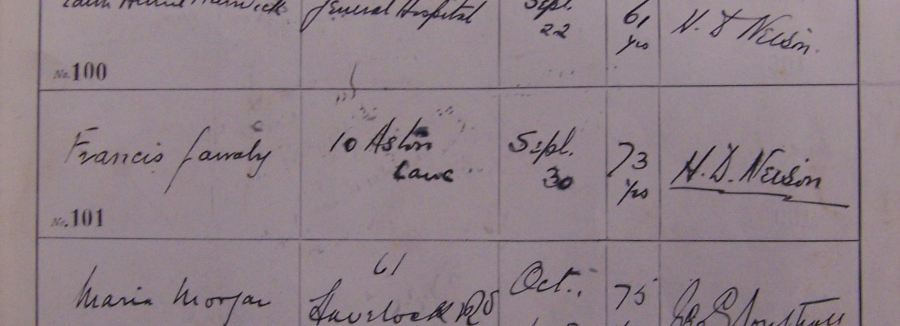 Francis Garraty Death Register Birmingham Library Died Aged 73 10 Aston Lane, Aston, Birmingham